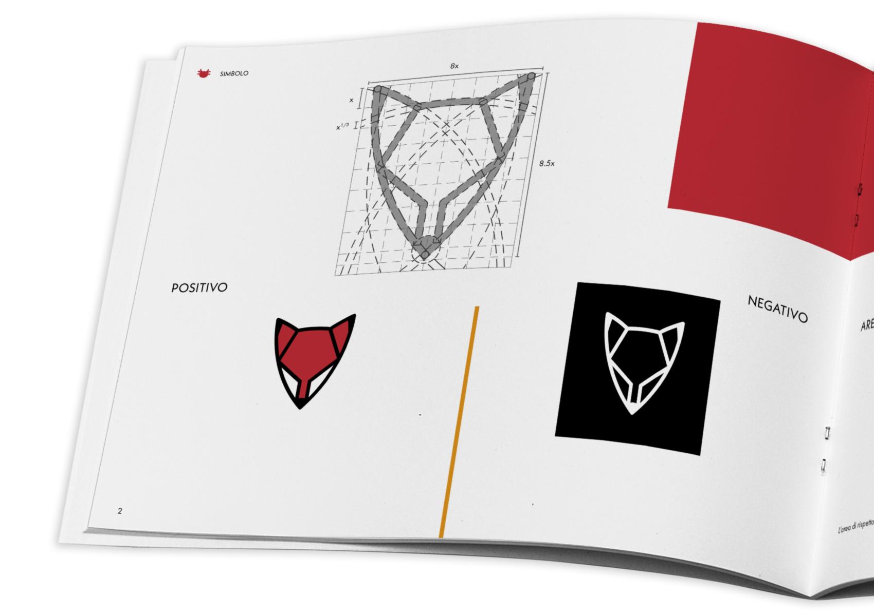 esempio di architettura del brand